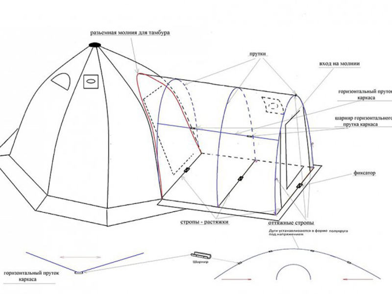 Тамбур для палатки своими руками